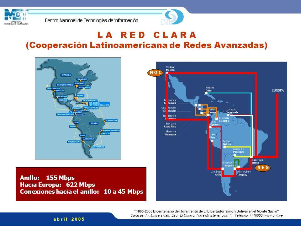 (Cooperación Latinoamericana de Redes Avanzadas)