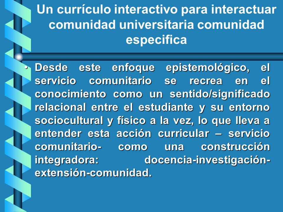 Un currículo interactivo para interactuar comunidad universitaria comunidad especifica