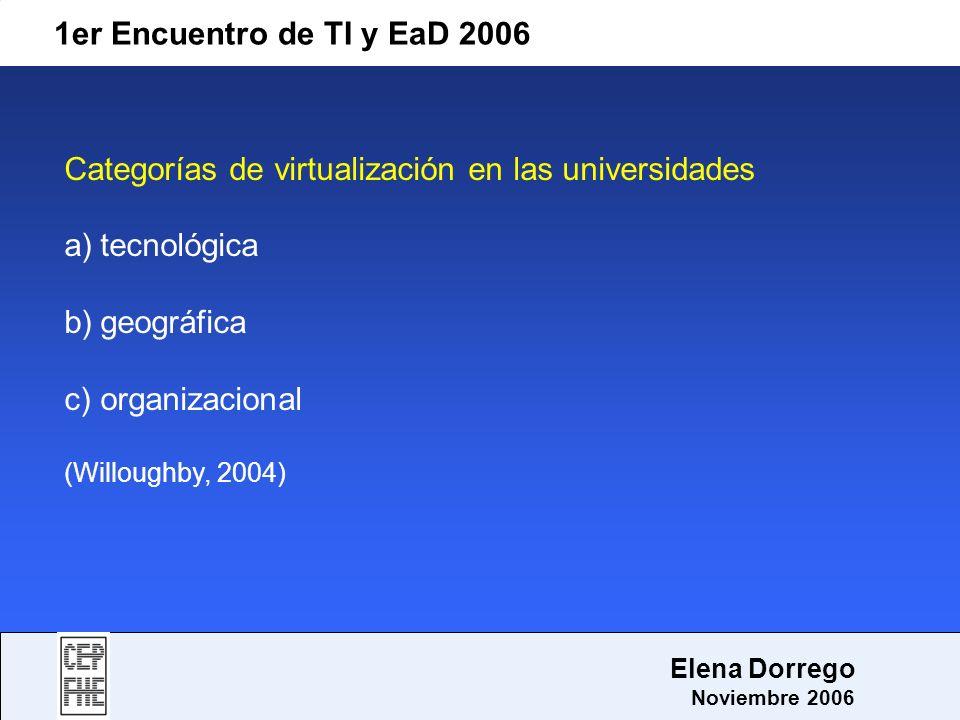 Categorías de virtualización en las universidades tecnológica