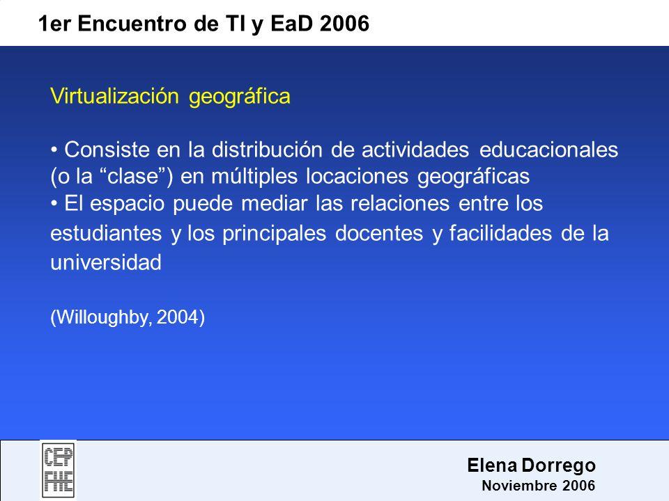 Virtualización geográfica