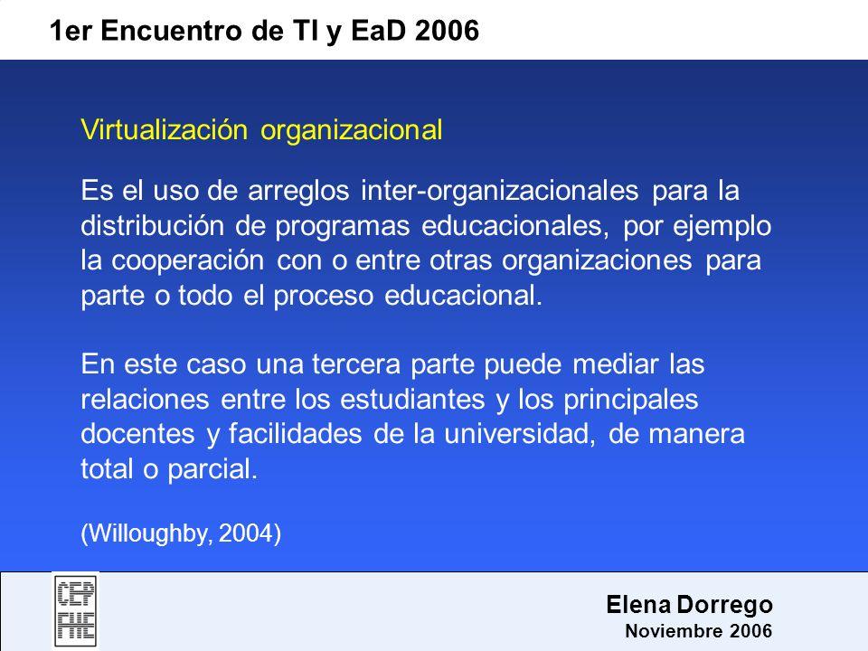 Virtualización organizacional