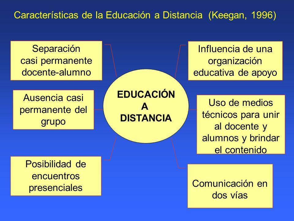 Características de la Educación a Distancia (Keegan, 1996)