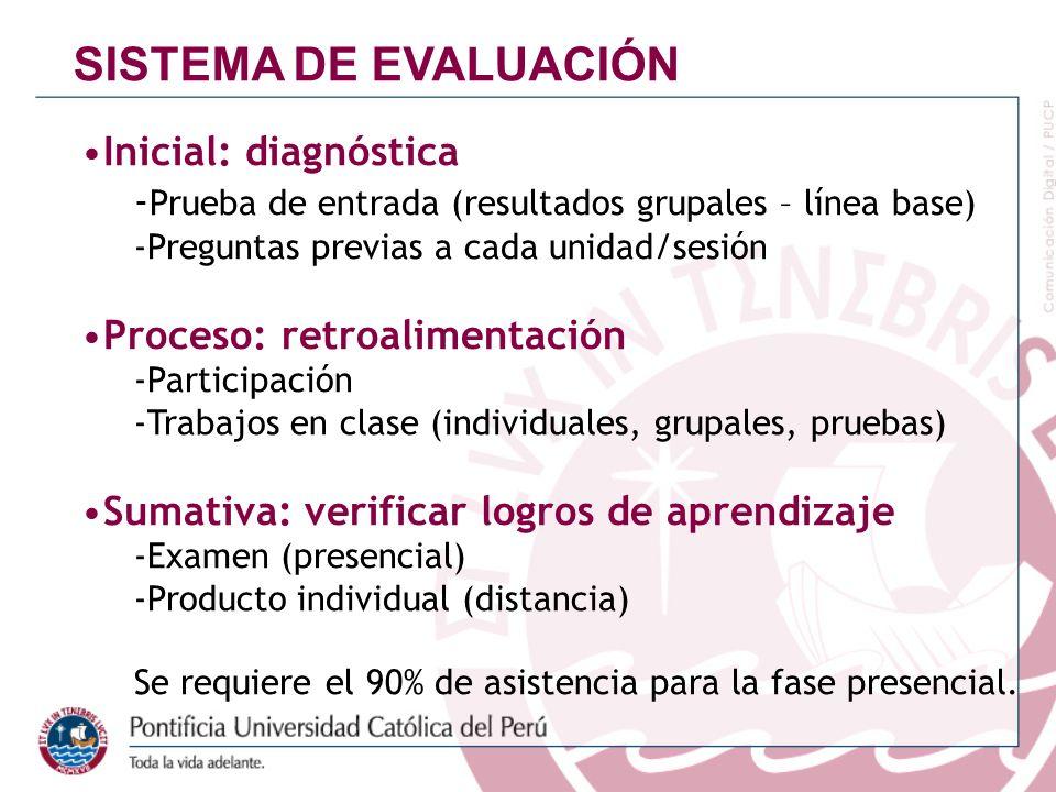 SISTEMA DE EVALUACIÓN Inicial: diagnóstica