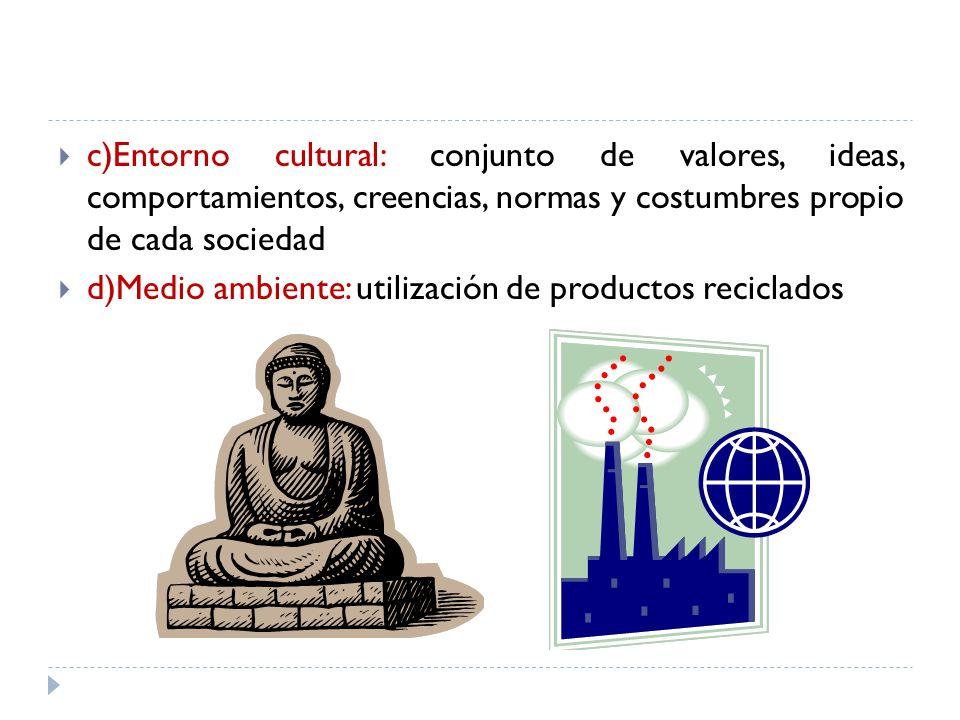 c)Entorno cultural: conjunto de valores, ideas, comportamientos, creencias, normas y costumbres propio de cada sociedad
