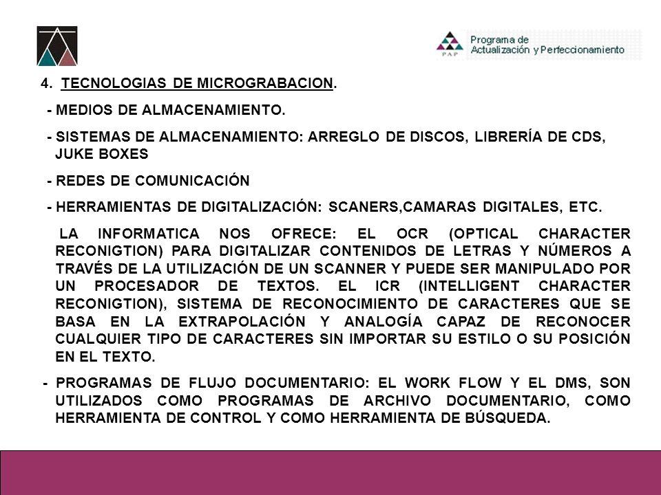 4. TECNOLOGIAS DE MICROGRABACION.