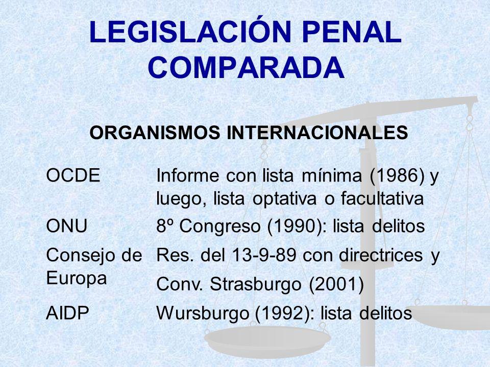 LEGISLACIÓN PENAL COMPARADA