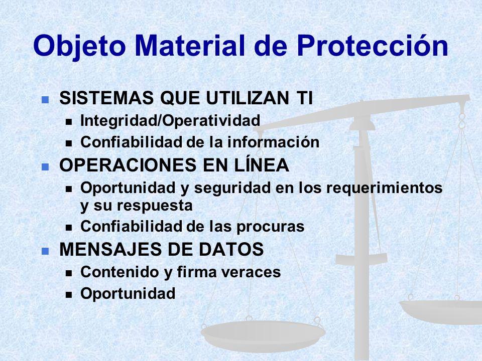 Objeto Material de Protección