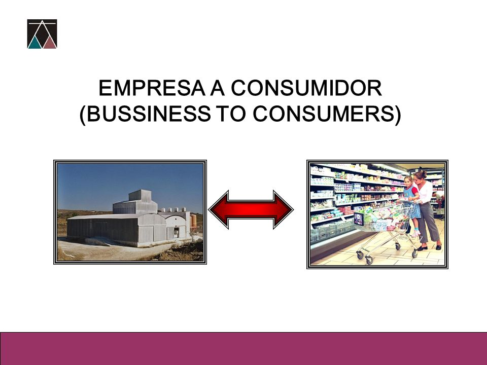 (BUSSINESS TO CONSUMERS)