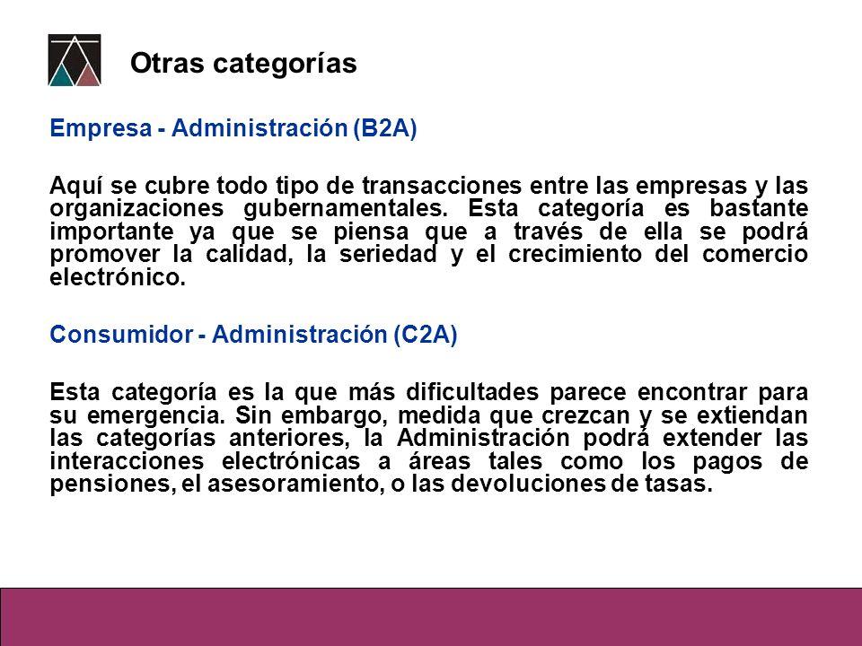 Otras categorías Empresa - Administración (B2A)