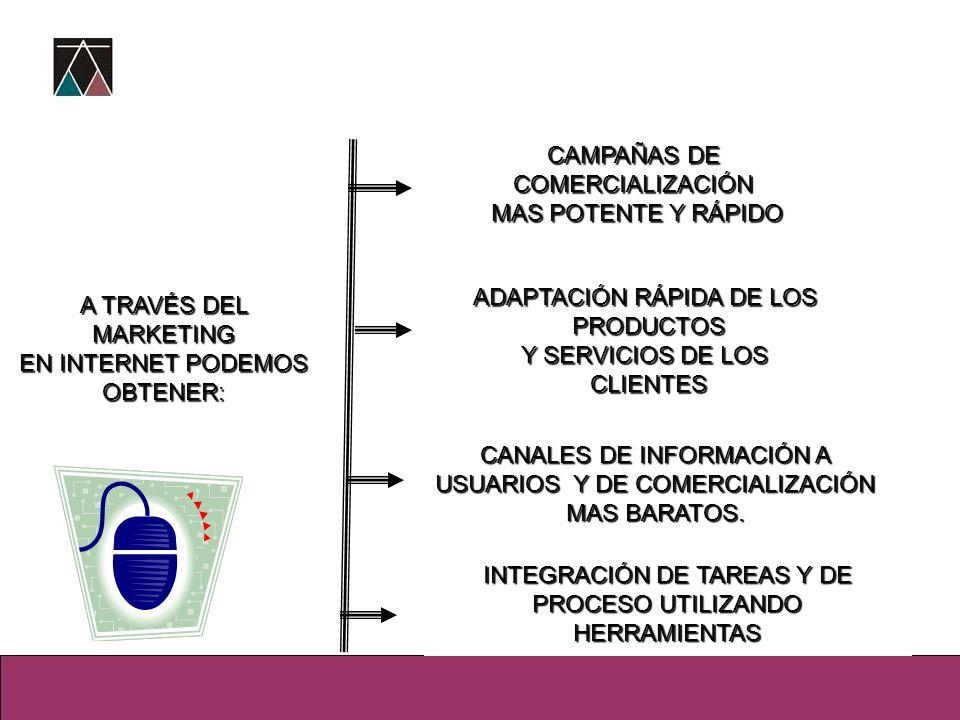 ADAPTACIÓN RÁPIDA DE LOS PRODUCTOS Y SERVICIOS DE LOS CLIENTES