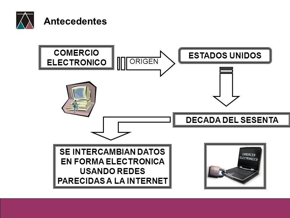 Antecedentes COMERCIO ELECTRONICO ESTADOS UNIDOS DECADA DEL SESENTA