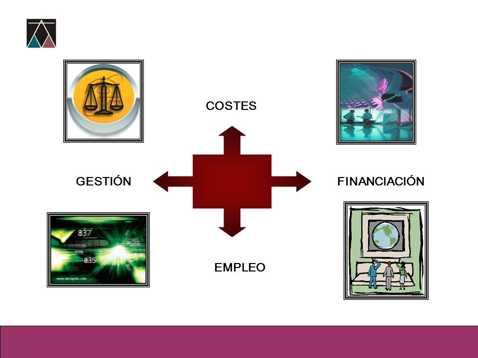 COSTES GESTIÓN FINANCIACIÓN EMPLEO