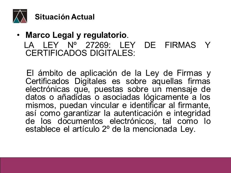 Marco Legal y regulatorio.