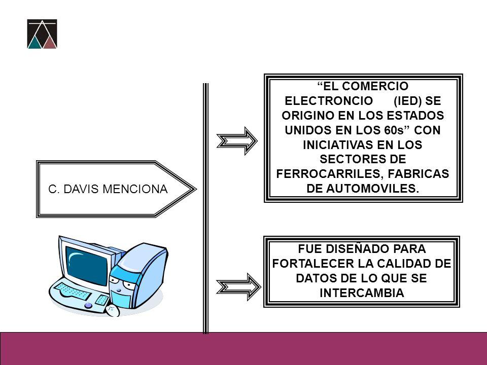 EL COMERCIO ELECTRONCIO (IED) SE ORIGINO EN LOS ESTADOS UNIDOS EN LOS 60s CON INICIATIVAS EN LOS SECTORES DE FERROCARRILES, FABRICAS DE AUTOMOVILES.