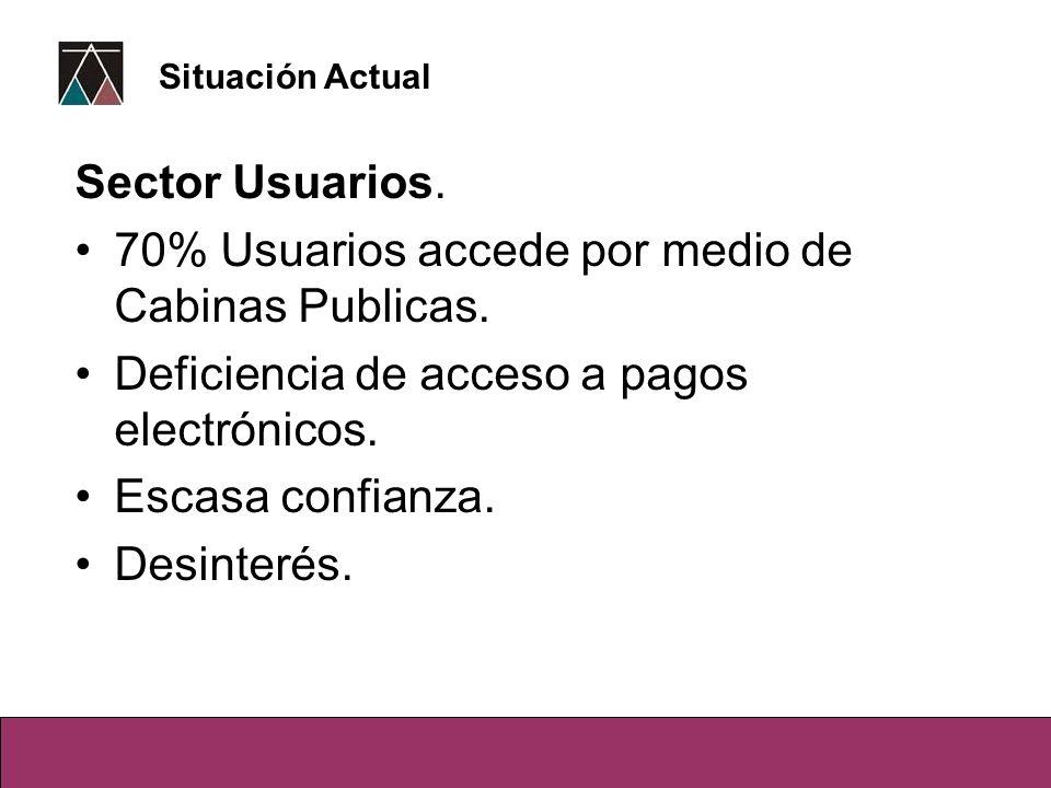 70% Usuarios accede por medio de Cabinas Publicas.