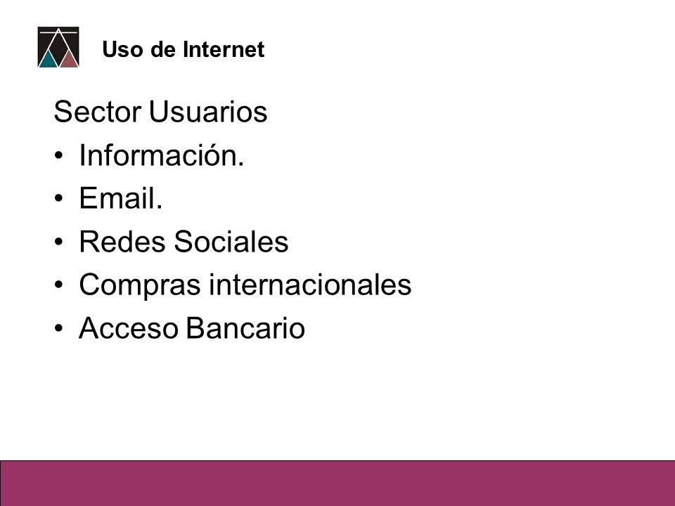 Compras internacionales Acceso Bancario
