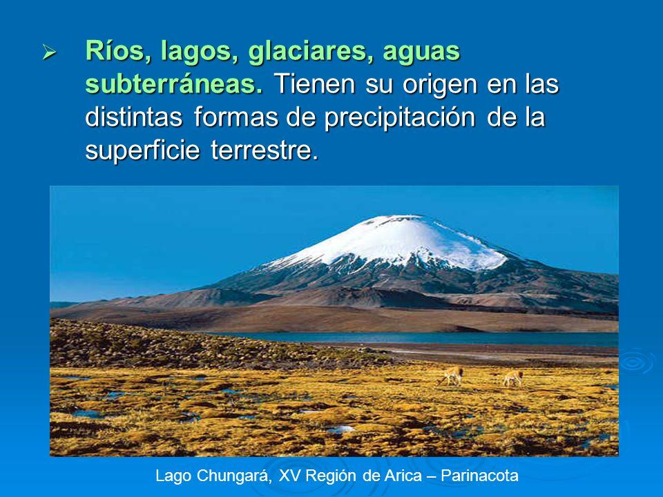 Ríos, lagos, glaciares, aguas subterráneas