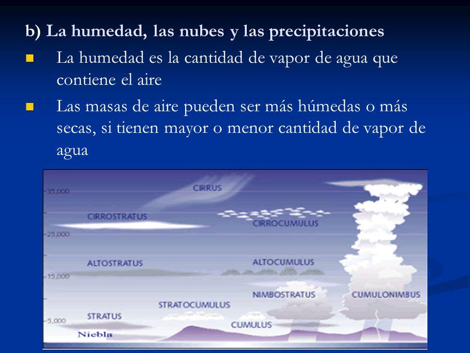 b) La humedad, las nubes y las precipitaciones
