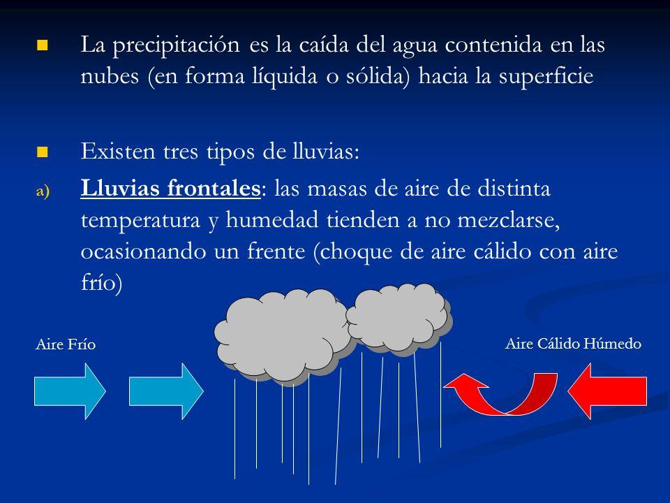 Existen tres tipos de lluvias: