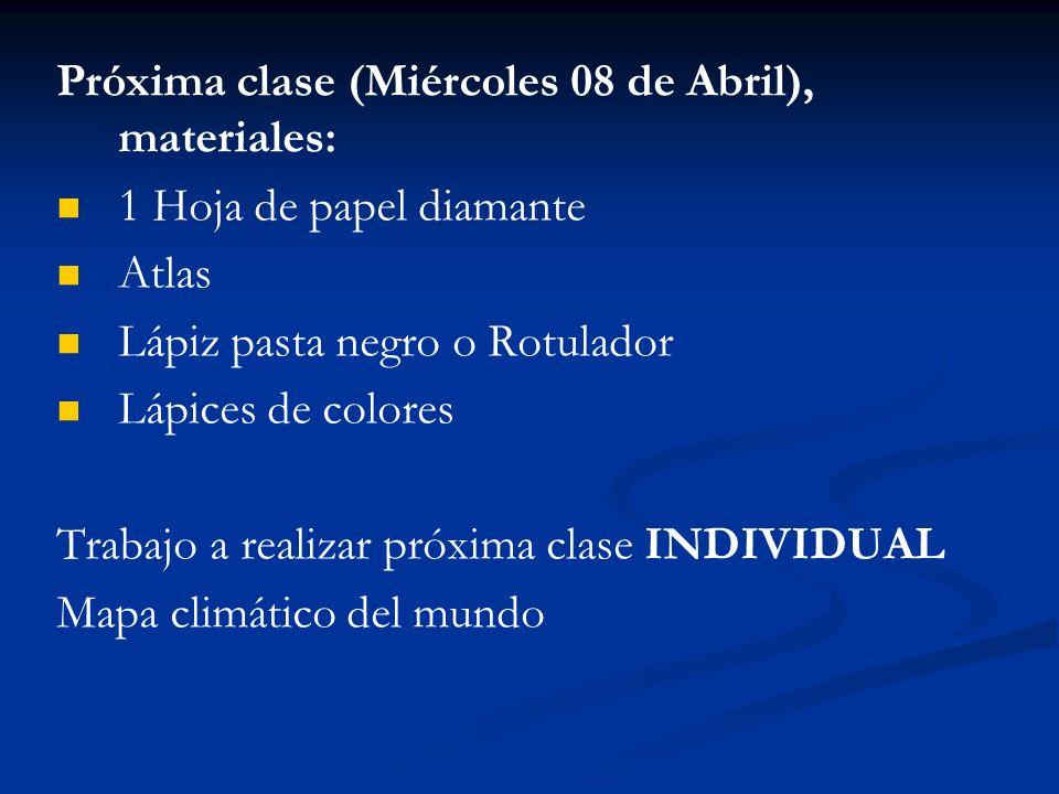Próxima clase (Miércoles 08 de Abril), materiales: