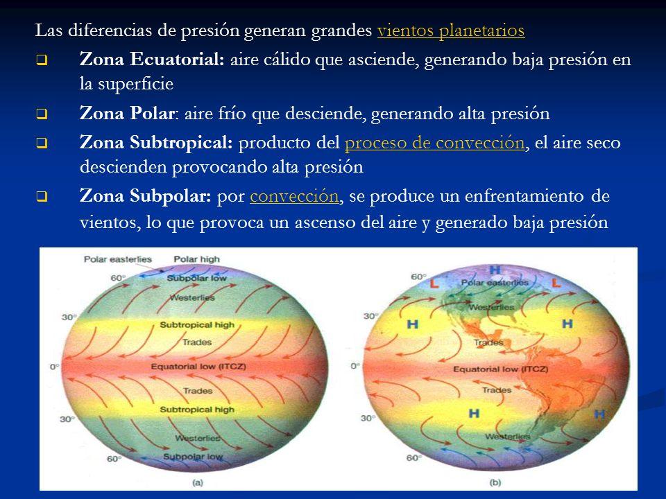Las diferencias de presión generan grandes vientos planetarios