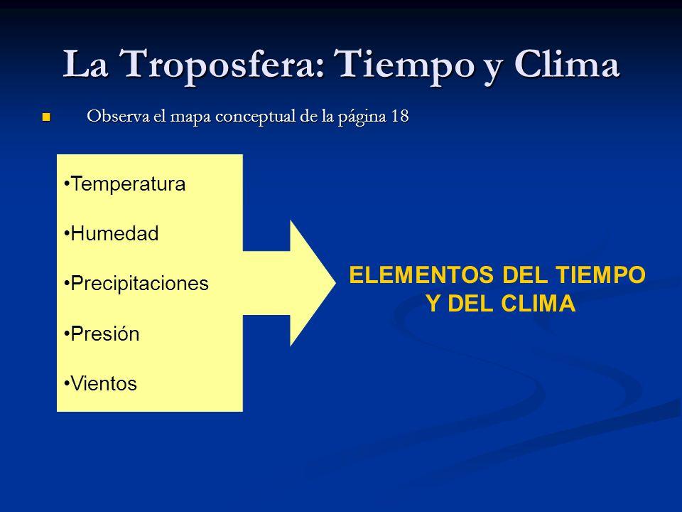 La Troposfera: Tiempo y Clima