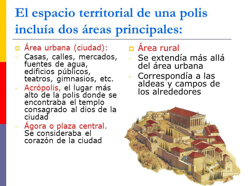 El espacio territorial de una polis incluía dos áreas principales: