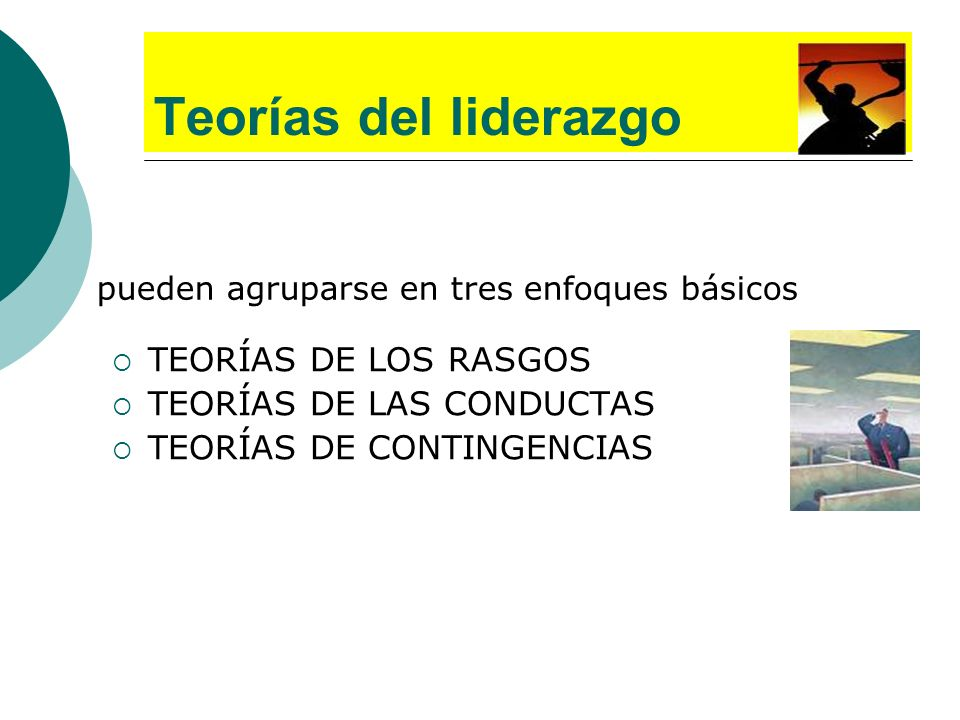 Teorías del liderazgo TEORÍAS DE LOS RASGOS TEORÍAS DE LAS CONDUCTAS