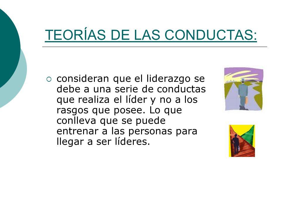 TEORÍAS DE LAS CONDUCTAS: