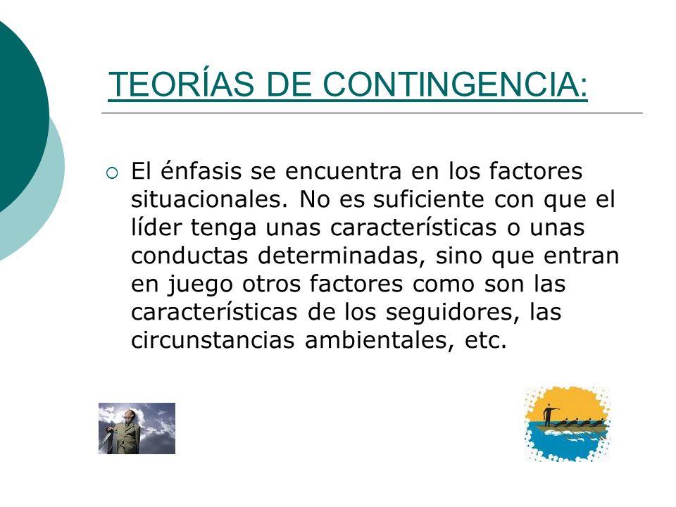 TEORÍAS DE CONTINGENCIA: