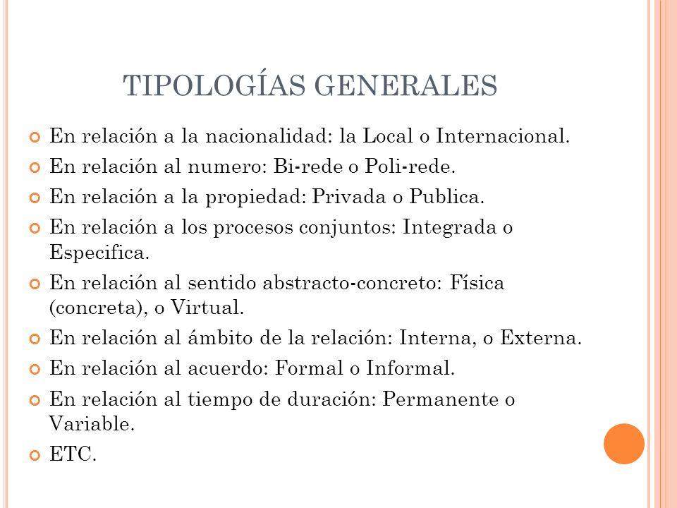 TIPOLOGÍAS GENERALES En relación a la nacionalidad: la Local o Internacional. En relación al numero: Bi-rede o Poli-rede.