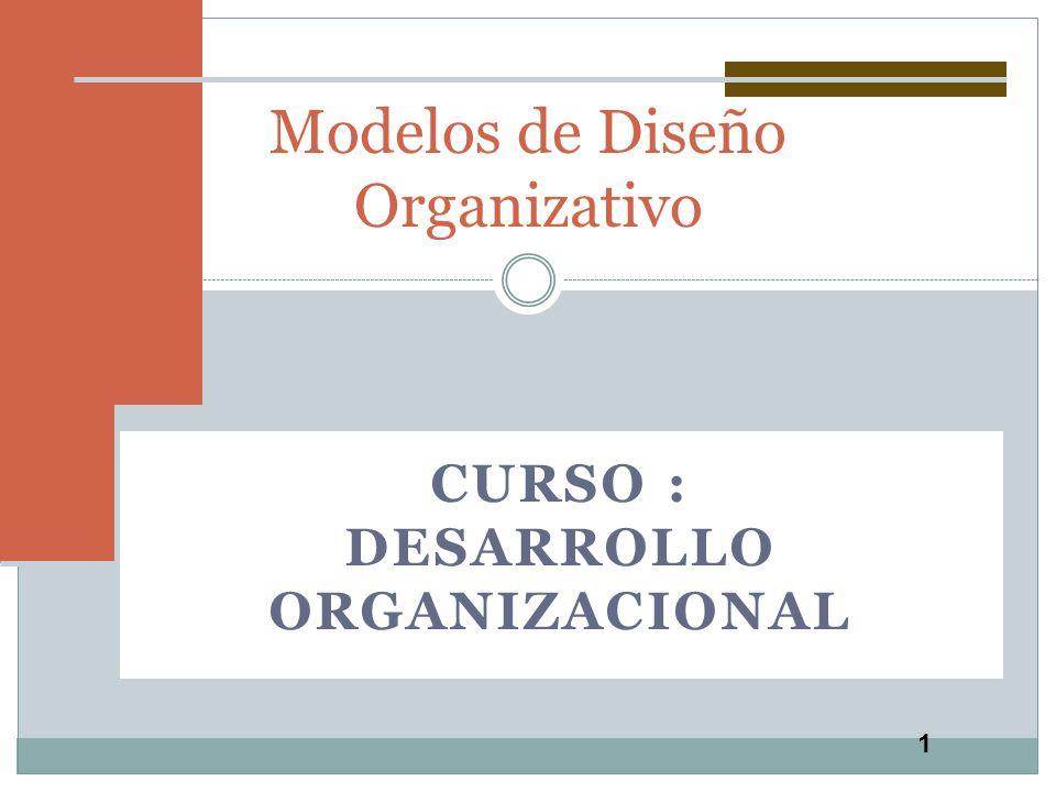 Modelos de Diseño Organizativo