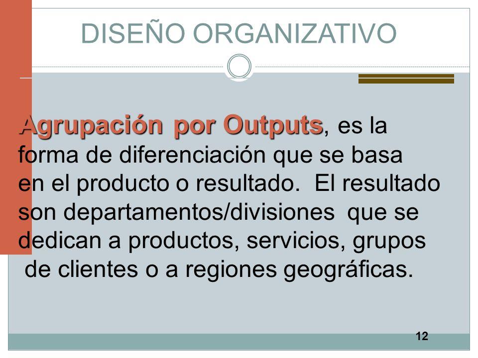 DISEÑO ORGANIZATIVO Agrupación por Outputs, es la