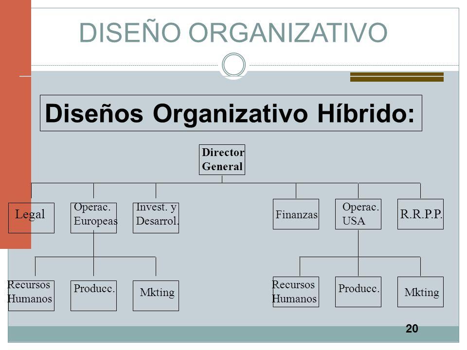 DISEÑO ORGANIZATIVO Diseños Organizativo Híbrido: Legal R.R.P.P.