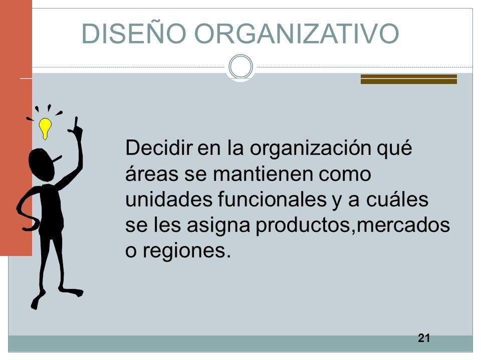 DISEÑO ORGANIZATIVO Decidir en la organización qué áreas se mantienen como.