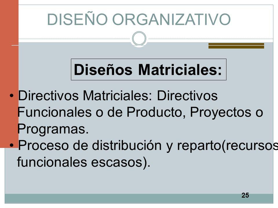 DISEÑO ORGANIZATIVO Diseños Matriciales: