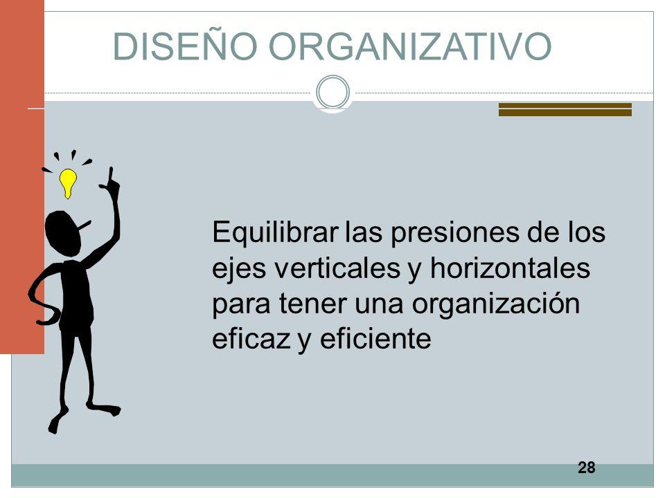 DISEÑO ORGANIZATIVO Equilibrar las presiones de los ejes verticales y horizontales para tener una organización eficaz y eficiente.
