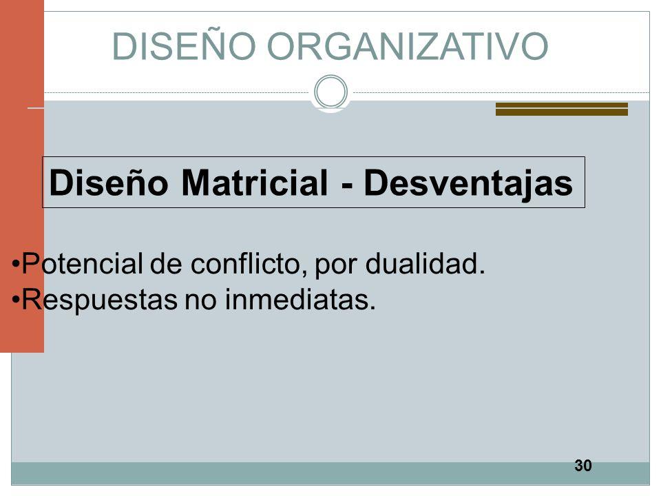 DISEÑO ORGANIZATIVO Diseño Matricial - Desventajas