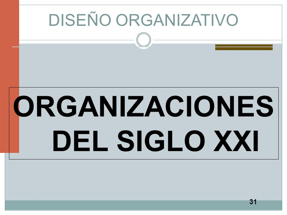 ORGANIZACIONES DEL SIGLO XXI