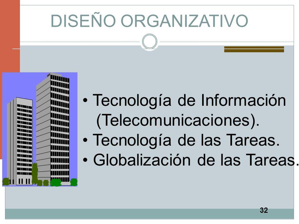DISEÑO ORGANIZATIVO Tecnología de Información (Telecomunicaciones).