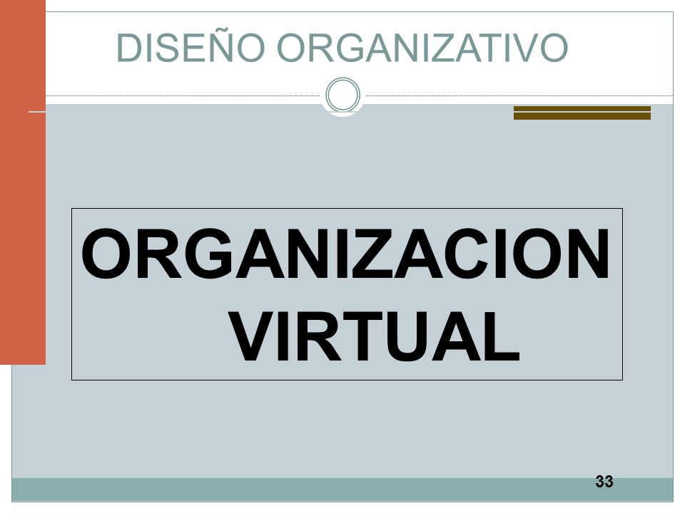 DISEÑO ORGANIZATIVO ORGANIZACION VIRTUAL