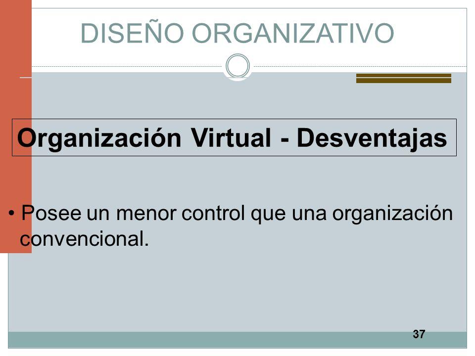 DISEÑO ORGANIZATIVO Organización Virtual - Desventajas