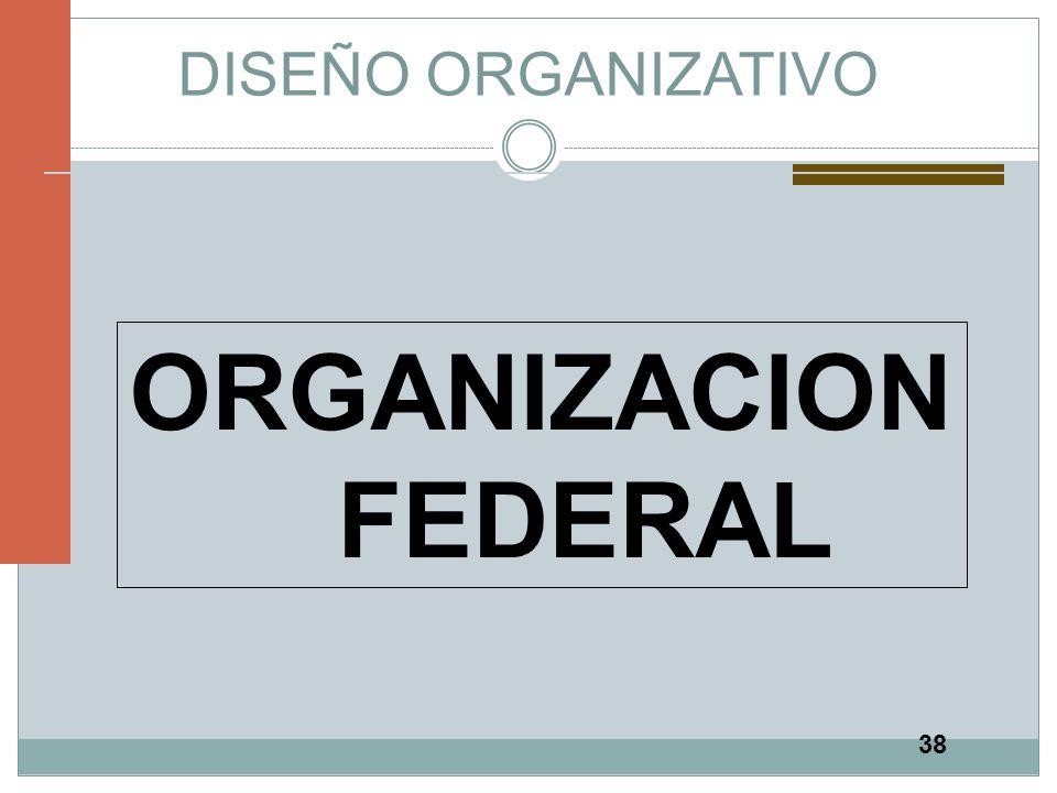 DISEÑO ORGANIZATIVO ORGANIZACION FEDERAL