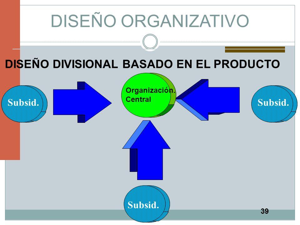 DISEÑO ORGANIZATIVO DISEÑO DIVISIONAL BASADO EN EL PRODUCTO Subsid.