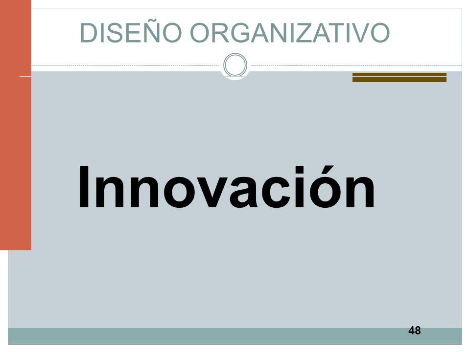 DISEÑO ORGANIZATIVO Innovación