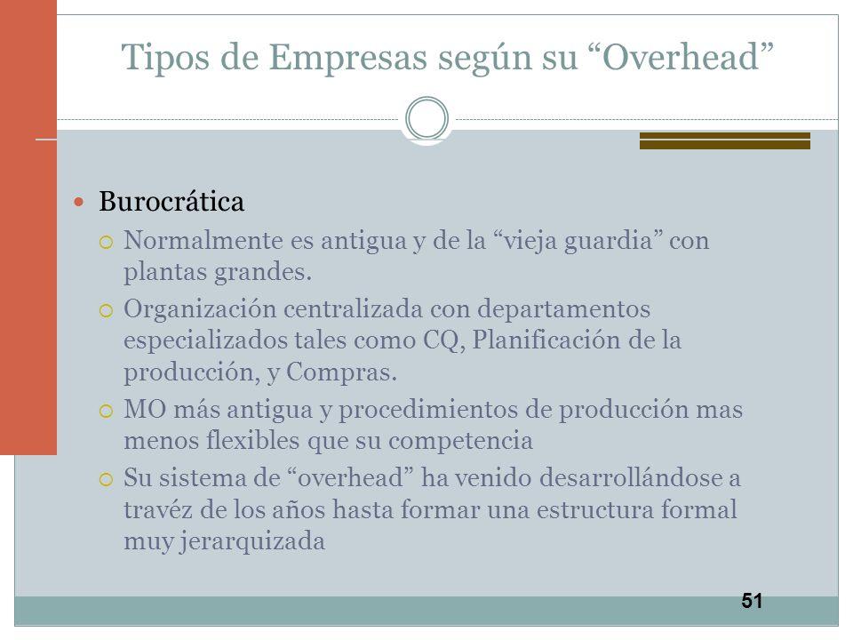 Tipos de Empresas según su Overhead