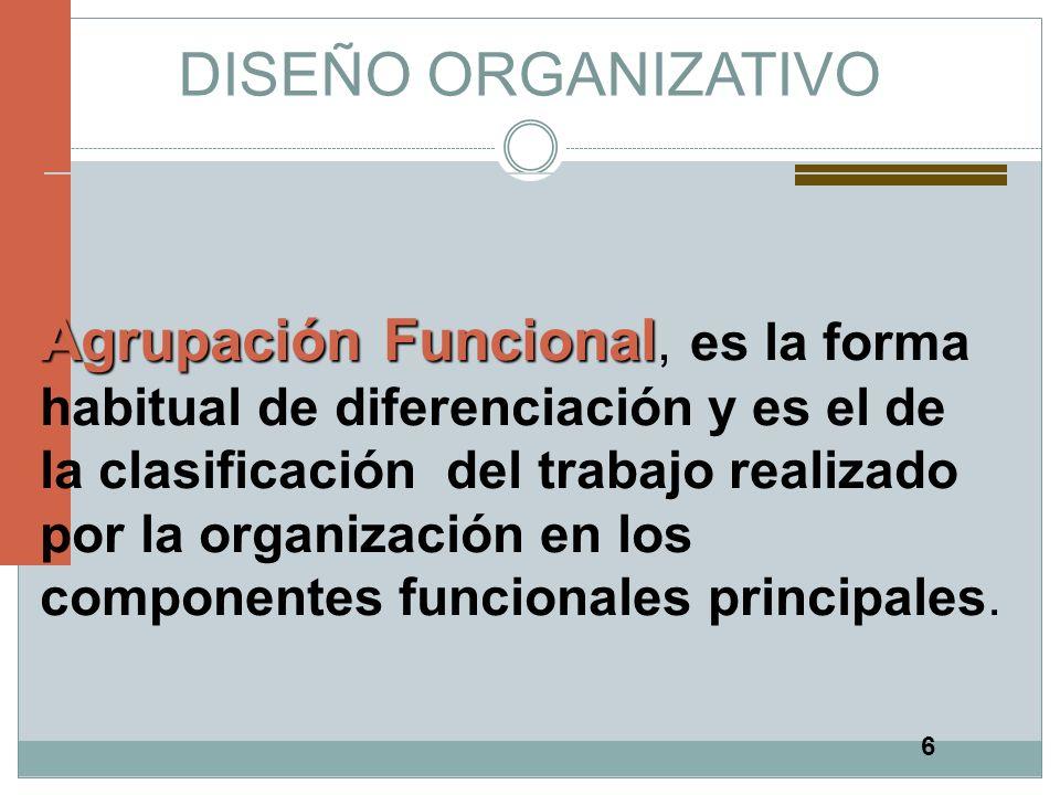 DISEÑO ORGANIZATIVO Agrupación Funcional, es la forma