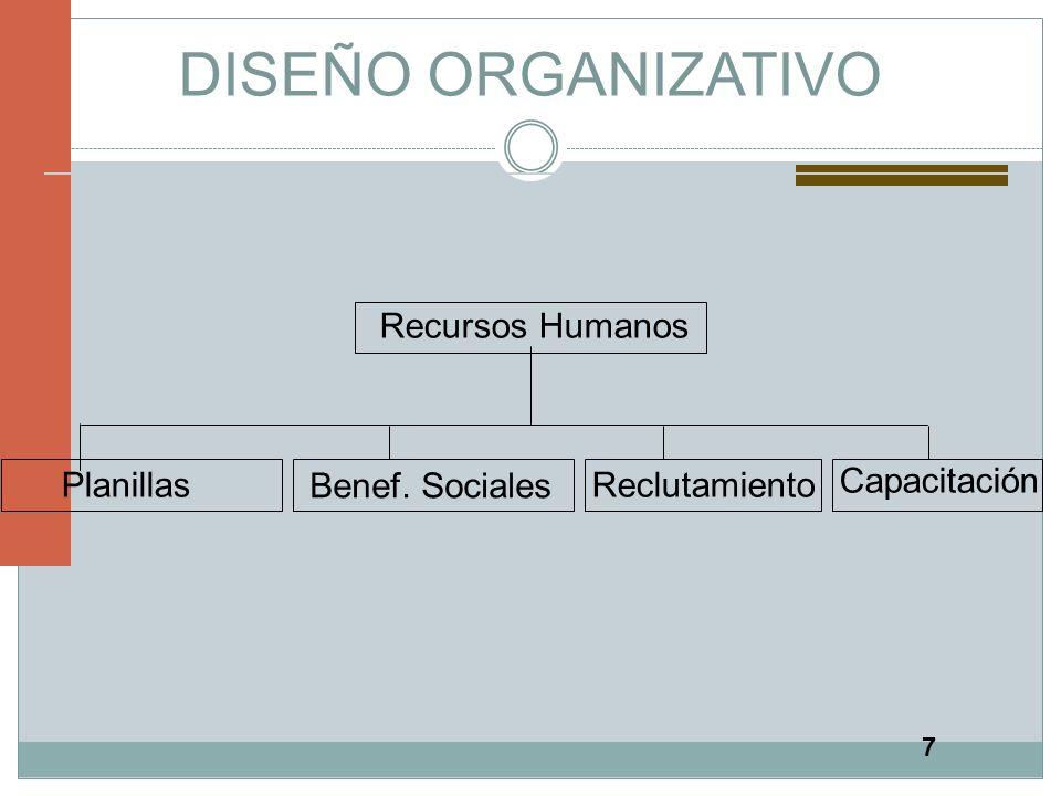 DISEÑO ORGANIZATIVO Recursos Humanos Planillas Benef. Sociales