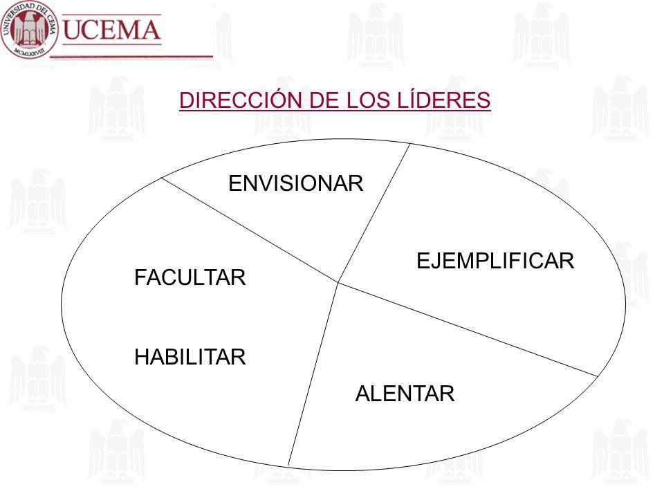 DIRECCIÓN DE LOS LÍDERES