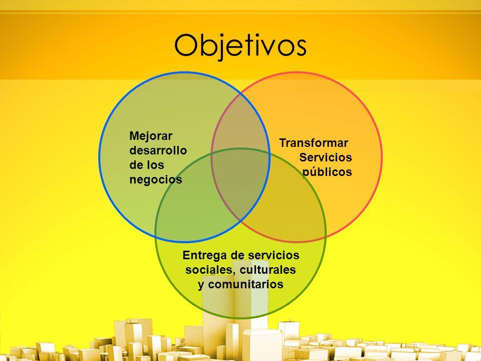Objetivos Mejorar Transformar desarrollo Servicios de los públicos